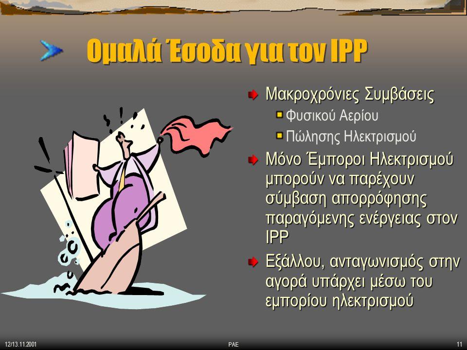 12/13.11.2001 ΡΑΕ11 Ομαλά Έσοδα για τον IPP Μακροχρόνιες Συμβάσεις Φυσικού Αερίου Πώλησης Ηλεκτρισμού Μόνο Έμποροι Ηλεκτρισμού μπορούν να παρέχουν σύμβαση απορρόφησης παραγόμενης ενέργειας στον IPP Εξάλλου, ανταγωνισμός στην αγορά υπάρχει μέσω του εμπορίου ηλεκτρισμού