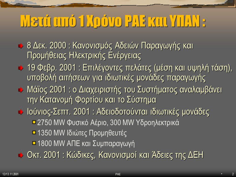12/13.11.2001 ΡΑΕ2 Μετά από 1 Χρόνο ΡΑΕ και ΥΠΑΝ : 8 Δεκ.