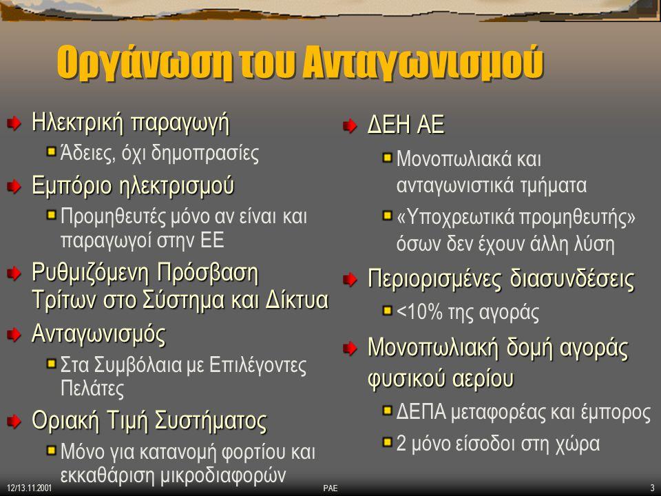 12/13.11.2001 ΡΑΕ3 Οργάνωση του Ανταγωνισμού Ηλεκτρική παραγωγή Άδειες, όχι δημοπρασίες Εμπόριο ηλεκτρισμού Προμηθευτές μόνο αν είναι και παραγωγοί στην ΕΕ Ρυθμιζόμενη Πρόσβαση Τρίτων στο Σύστημα και Δίκτυα Ανταγωνισμός Στα Συμβόλαια με Επιλέγοντες Πελάτες Οριακή Τιμή Συστήματος Μόνο για κατανομή φορτίου και εκκαθάριση μικροδιαφορών ΔΕΗ ΑΕ Μονοπωλιακά και ανταγωνιστικά τμήματα «Υποχρεωτικά προμηθευτής» όσων δεν έχουν άλλη λύση Περιορισμένες διασυνδέσεις <10% της αγοράς Μονοπωλιακή δομή αγοράς φυσικού αερίου ΔΕΠΑ μεταφορέας και έμπορος 2 μόνο είσοδοι στη χώρα