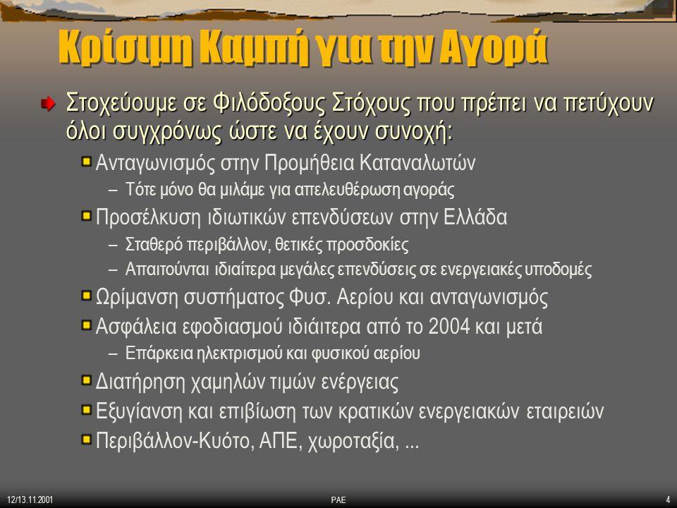 12/13.11.2001 ΡΑΕ5 Επενδύσεις σε 7-8 έτη (δισ. Δρχ.)