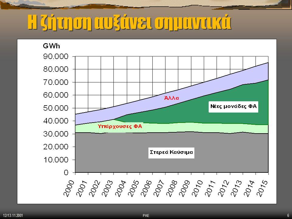 12/13.11.2001 ΡΑΕ6 Η ζήτηση αυξάνει σημαντικά