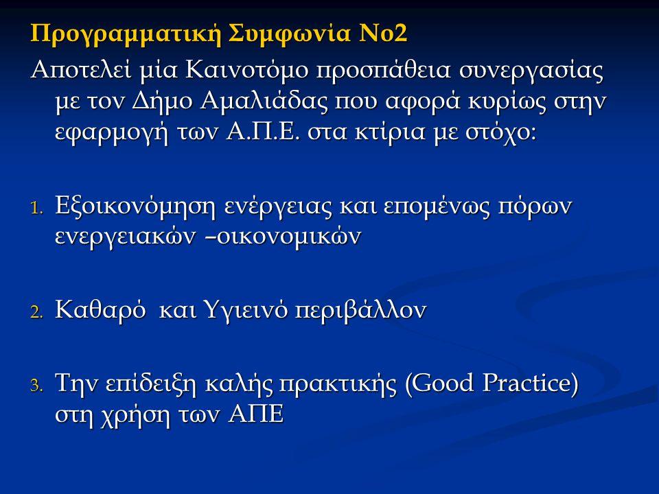 Προγραμματική Συμφωνία Νο2 Αποτελεί μία Καινοτόμο προσπάθεια συνεργασίας με τον Δήμο Αμαλιάδας που αφορά κυρίως στην εφαρμογή των Α.Π.Ε.
