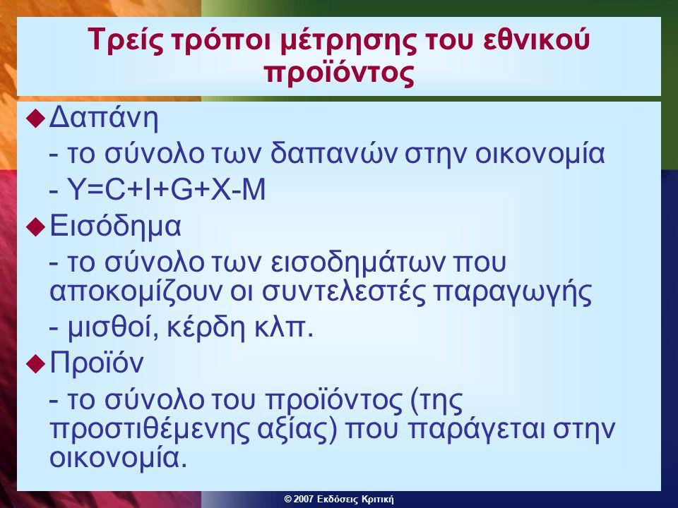 © 2007 Εκδόσεις Κριτική Τρείς τρόποι μέτρησης του εθνικού προϊόντος  Δαπάνη - το σύνολο των δαπανών στην οικονομία - Υ=C+I+G+X-M  Εισόδημα - το σύνο