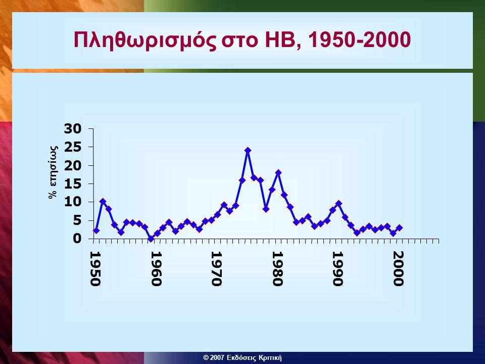 © 2007 Εκδόσεις Κριτική Πληθωρισμός στο ΗΒ, στις ΗΠΑ και στη Γερμανία, 1960-2001 0 2 4 6 8 10 12 14 16 Ετήσιο % 1960-731973-811981-901990-01 ΗΒ ΗΠΑ Γερμανία