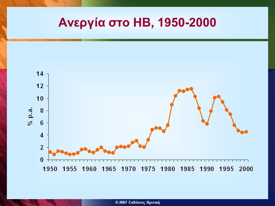 © 2007 Εκδόσεις Κριτική Ανεργία σε ΗΒ, ΗΠΑ και Γερμανία 0 2 4 6 8 10 % ετησίως 1960-731973-811981-901990-01 ΗΒΗΠΑΓερμανία