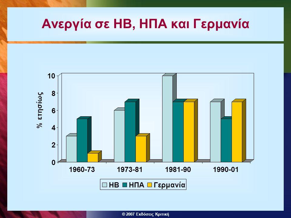 © 2007 Εκδόσεις Κριτική Οικονομική μεγέθυνση σε ΗΒ, ΗΠΑ και Γερμανία 0 1 2 3 4 5 % ετησίως 1960-731973-811981-901990-01 ΗΒΗΠΑΓερμανία