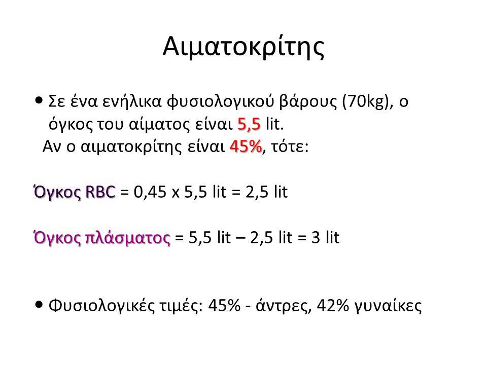 Αιματοκρίτης 5,5 Σε ένα ενήλικα φυσιολογικού βάρους (70kg), ο όγκος του αίματος είναι 5,5 lit. 45% Αν ο αιματοκρίτης είναι 45%, τότε: Όγκος RBC Όγκος