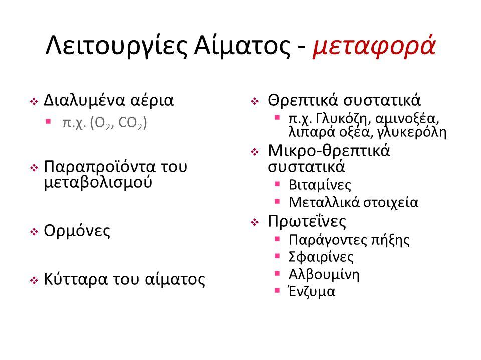 Λειτουργίες Αίματος - μεταφορά  Διαλυμένα αέρια  π.χ. (O 2, CO 2 )  Παραπροϊόντα του μεταβολισμού  Ορμόνες  Κύτταρα του αίματος  Θρεπτικά συστατ