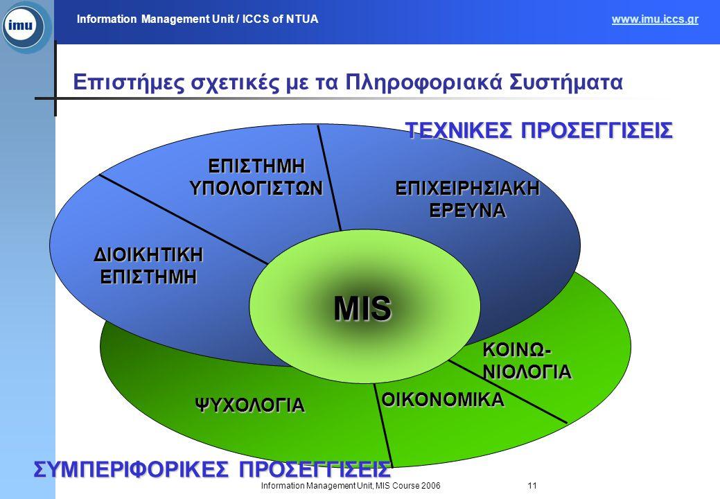 Information Management Unit / ICCS of NTUAwww.imu.iccs.gr Information Management Unit, MIS Course 200611 ΚΟΙΝΩ- ΝΙΟΛΟΓΙΑ ΟΙΚΟΝΟΜΙΚΑ ΨΥΧΟΛΟΓΙΑ ΕΠΙΣΤΗΜΗ ΥΠΟΛΟΓΙΣΤΩΝ ΕΠΙΧΕΙΡΗΣΙΑΚΗ ΕΡΕΥΝΑ ΔΙΟΙΚΗΤΙΚΗ ΕΠΙΣΤΗΜΗ MIS ΤΕΧΝΙΚΕΣ ΠΡΟΣΕΓΓΙΣΕΙΣ ΣΥΜΠΕΡΙΦΟΡΙΚΕΣ ΠΡΟΣΕΓΓΙΣΕΙΣ Επιστήμες σχετικές με τα Πληροφοριακά Συστήματα