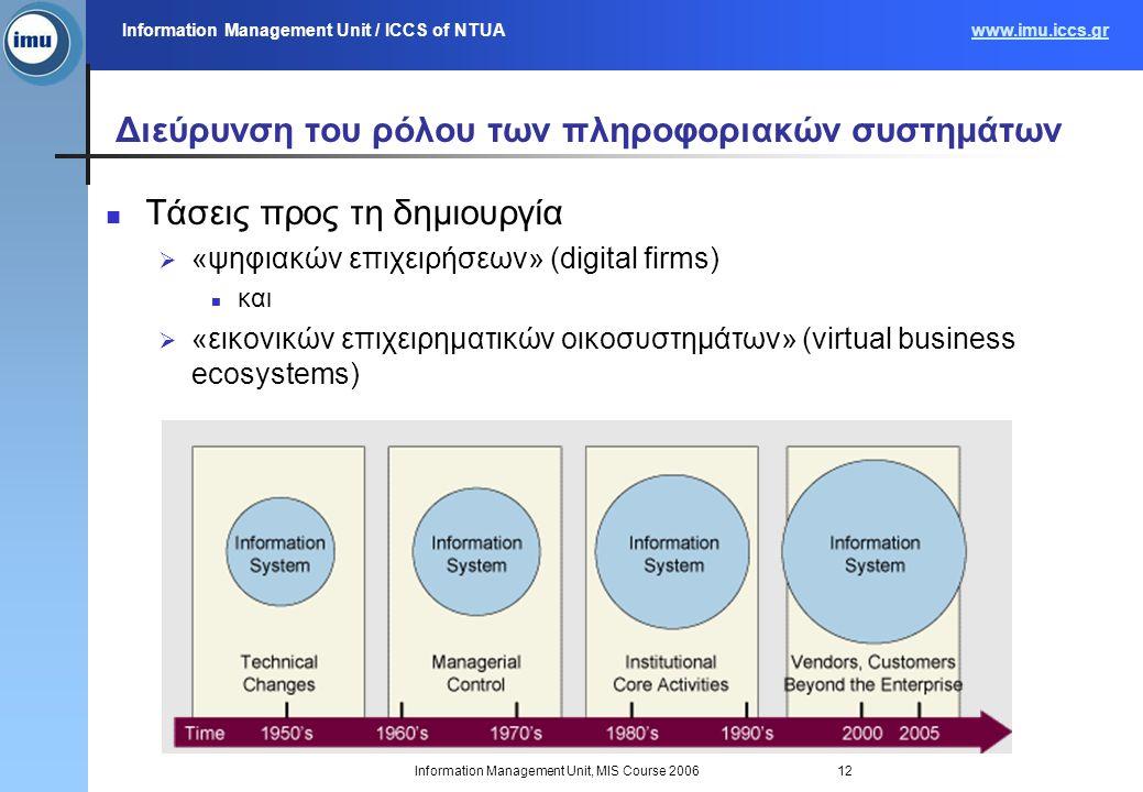 Information Management Unit / ICCS of NTUAwww.imu.iccs.gr Information Management Unit, MIS Course 200612 Διεύρυνση του ρόλου των πληροφοριακών συστημά