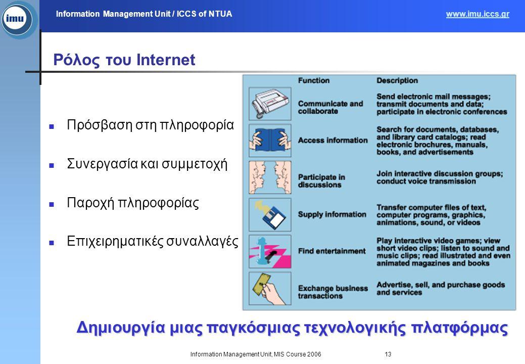 Information Management Unit / ICCS of NTUAwww.imu.iccs.gr Information Management Unit, MIS Course 200613 Ρόλος του Internet Πρόσβαση στη πληροφορία Συνεργασία και συμμετοχή Παροχή πληροφορίας Επιχειρηματικές συναλλαγές Δημιουργία μιας παγκόσμιας τεχνολογικής πλατφόρμας
