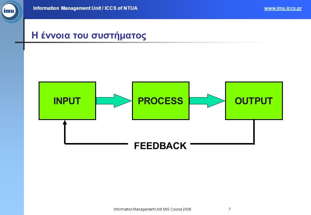 Information Management Unit / ICCS of NTUAwww.imu.iccs.gr Information Management Unit, MIS Course 200628 Παράδειγμα output από σύστημα MIS
