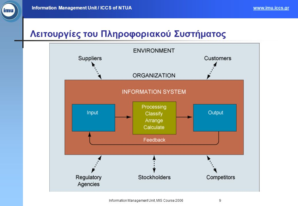 Information Management Unit / ICCS of NTUAwww.imu.iccs.gr Information Management Unit, MIS Course 20069 Λειτουργίες του Πληροφοριακού Συστήματος