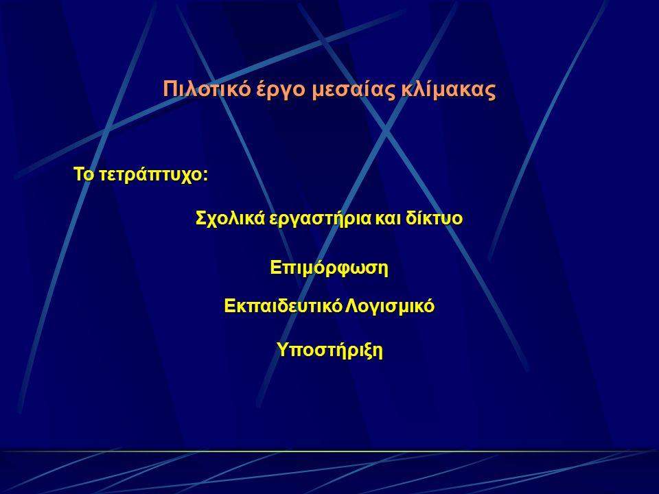 ΕΚΠΑΙΔΕΥΤΙΚΟ ΛΟΓΙΣΜΙΚΟ Σειρήνες 1.ΗΡΟΔΟΤΟΣΗΡΟΔΟΤΟΣ 2.ΓΑΙΑΓΑΙΑ 3.ΧΗ.ΠΟ.ΛΟΧΗ.ΠΟ.ΛΟ 4.ΤΟ ΄21 ΕΝ ΠΛΩΤΟ ΄21 ΕΝ ΠΛΩ 5.ΔΙΑΝΟΙΑΔΙΑΝΟΙΑ 6.ΑΣΧΟΛΕΙΟΝΑΣΧΟΛΕΙΟΝ