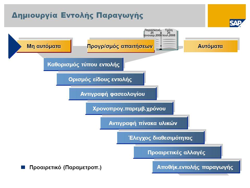 Καθορισμός τύπου εντολής Ορισμός είδους εντολής Αντιγραφή φασεολογίου Χρονοπρογ.παρεμβ.χρόνου Αντιγραφή πίνακα υλικών Προαιρετικές αλλαγές Αποθήκ.εντολής παραγωγής Παρασκευή 25 Ιανουαρ.2008 Τρίτη 25 Ιουλ.2008 Προγρ/σμός απαιτήσεων Μη αυτόματα Έλεγχος διαθεσιμότητας ΑυτόματαΑυτόματα Προαιρετικό (Παραμετροπ.) Δημιουργία Εντολής Παραγωγής