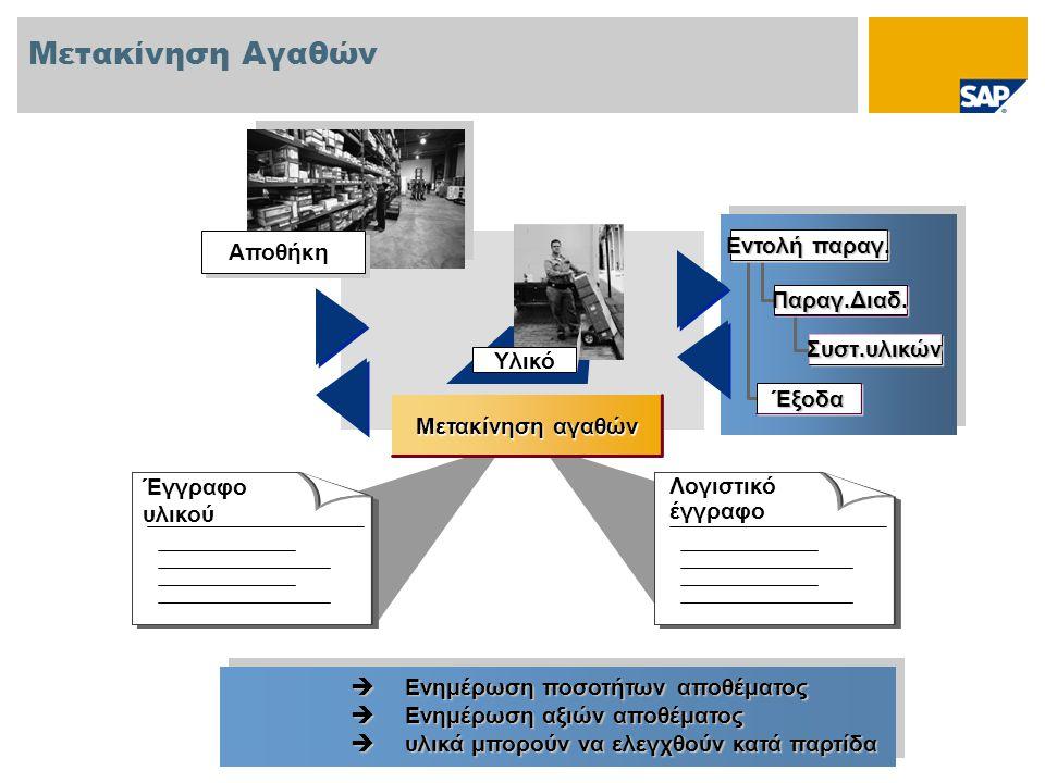 Υλικό Μετακίνηση αγαθών Έγγραφο υλικού Λογιστικό έγγραφο Αποθήκη Παραγ.Διαδ.
