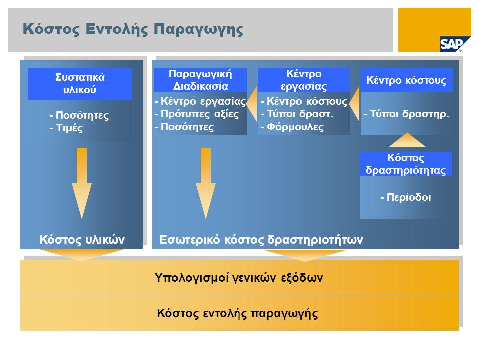 Κόστος εντολής παραγωγής Υπολογισμοί γενικών εξόδων - Κέντρο εργασίας - Πρότυπες αξίες - Ποσότητες - Κέντρο κόστους - Τύποι δραστ.