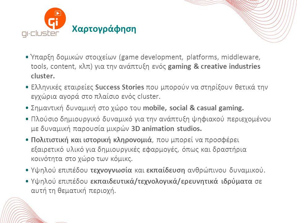 Χαρτογράφηση Ύπαρξη δομικών στοιχείων (game development, platforms, middleware, tools, content, κλπ) για την ανάπτυξη ενός gaming & creative industries cluster.