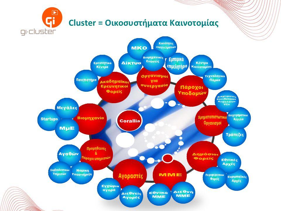Cluster = Οικοσυστήματα Καινοτομίας