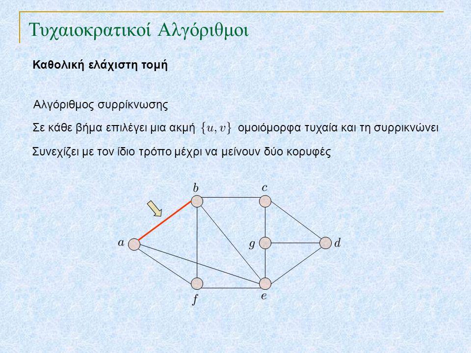 Τυχαιοκρατικοί Αλγόριθμοι Καθολική ελάχιστη τομή Αλγόριθμος συρρίκνωσης Σε κάθε βήμα επιλέγει μια ακμή ομοιόμορφα τυχαία και τη συρρικνώνει Συνεχίζει