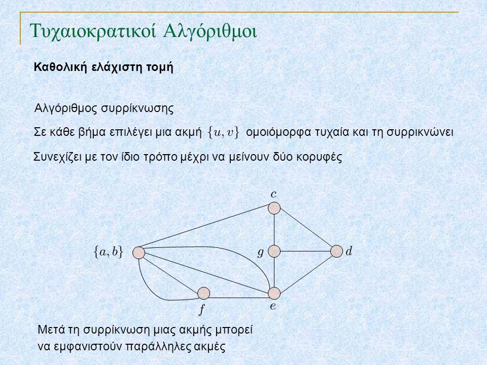 Τυχαιοκρατικοί Αλγόριθμοι Καθολική ελάχιστη τομή Αλγόριθμος συρρίκνωσης Σε κάθε βήμα επιλέγει μια ακμή ομοιόμορφα τυχαία και τη συρρικνώνει Συνεχίζει με τον ίδιο τρόπο μέχρι να μείνουν δύο κορυφές Μετά τη συρρίκνωση μιας ακμής μπορεί να εμφανιστούν παράλληλες ακμές