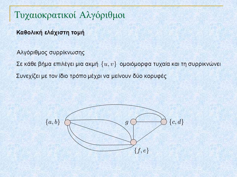 Τυχαιοκρατικοί Αλγόριθμοι Καθολική ελάχιστη τομή Αλγόριθμος συρρίκνωσης Σε κάθε βήμα επιλέγει μια ακμή ομοιόμορφα τυχαία και τη συρρικνώνει Συνεχίζει με τον ίδιο τρόπο μέχρι να μείνουν δύο κορυφές