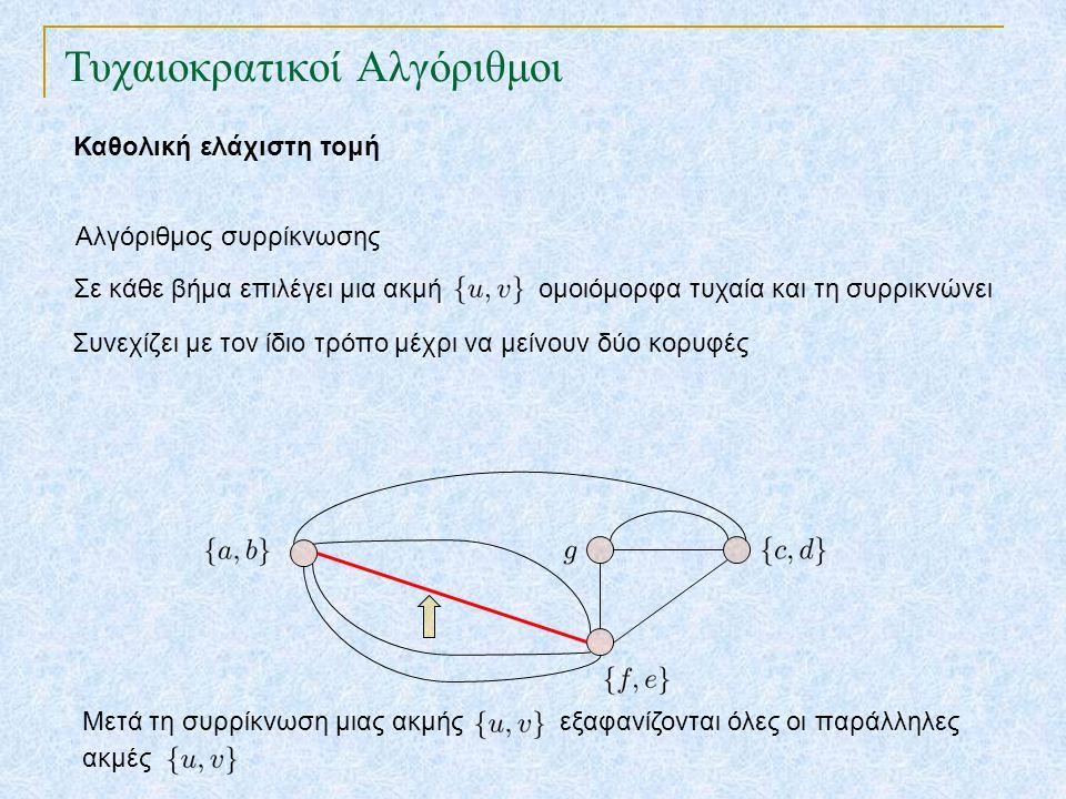 Τυχαιοκρατικοί Αλγόριθμοι Καθολική ελάχιστη τομή Αλγόριθμος συρρίκνωσης Σε κάθε βήμα επιλέγει μια ακμή ομοιόμορφα τυχαία και τη συρρικνώνει Συνεχίζει με τον ίδιο τρόπο μέχρι να μείνουν δύο κορυφές Μετά τη συρρίκνωση μιας ακμής εξαφανίζονται όλες οι παράλληλες ακμές