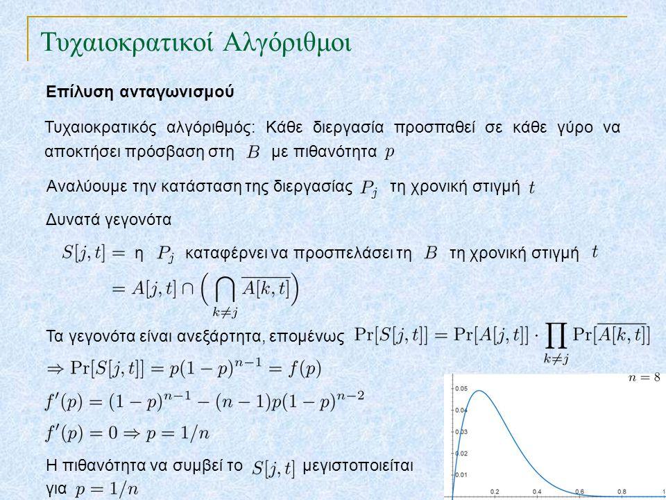 Τυχαιοκρατικοί Αλγόριθμοι Επίλυση ανταγωνισμού Τυχαιοκρατικός αλγόριθμός: Κάθε διεργασία προσπαθεί σε κάθε γύρο να αποκτήσει πρόσβαση στη με πιθανότητ