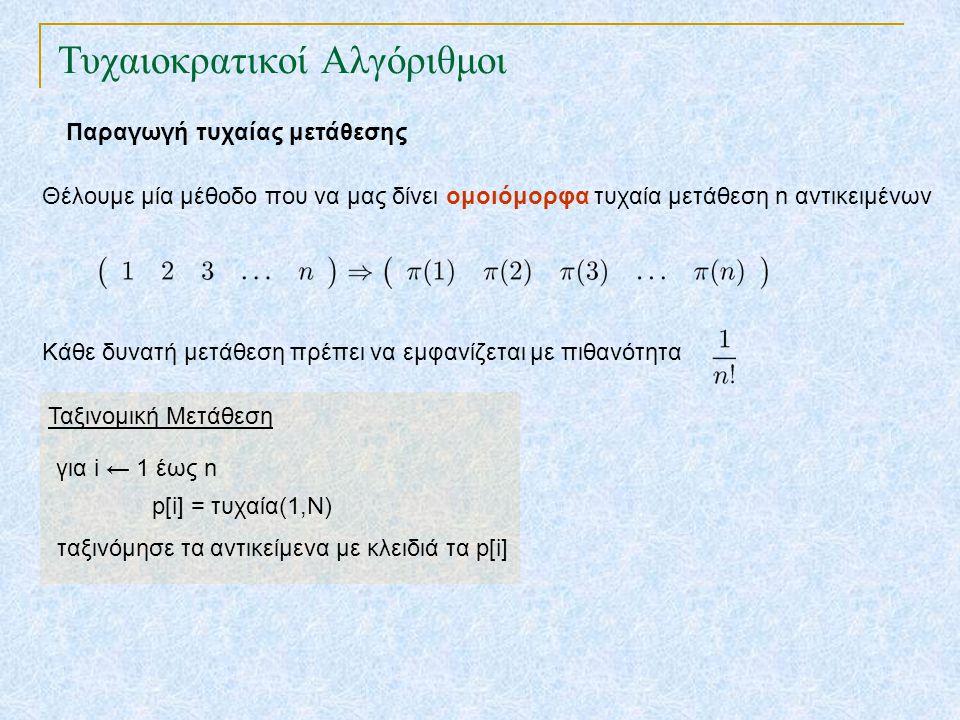 Τυχαιοκρατικοί Αλγόριθμοι Παραγωγή τυχαίας μετάθεσης Θέλουμε μία μέθοδο που να μας δίνει ομοιόμορφα τυχαία μετάθεση n αντικειμένων Κάθε δυνατή μετάθεσ