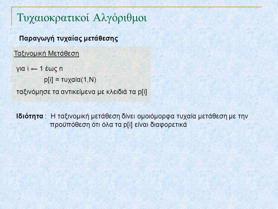 Τυχαιοκρατικοί Αλγόριθμοι Παραγωγή τυχαίας μετάθεσης Ταξινομική Μετάθεση για i ← 1 έως n p[i] = τυχαία(1,N) ταξινόμησε τα αντικείμενα με κλειδιά τα p[i] Ιδιότητα : Η ταξινομική μετάθεση δίνει ομοιόμορφα τυχαία μετάθεση με την προϋπόθεση ότι όλα τα p[i] είναι διαφορετικά