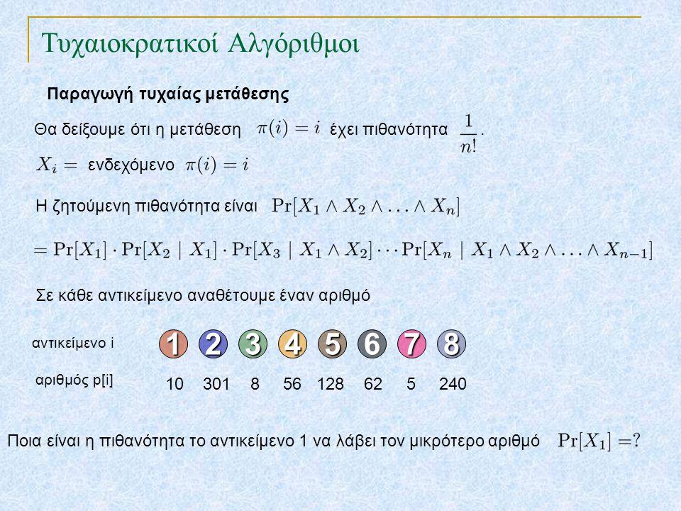 Τυχαιοκρατικοί Αλγόριθμοι Παραγωγή τυχαίας μετάθεσης Θα δείξουμε ότι η μετάθεση έχει πιθανότητα. ενδεχόμενο Η ζητούμενη πιθανότητα είναι 12345678 Σε κ