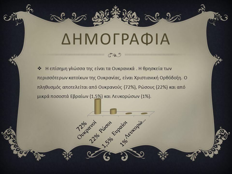 ΔΗΜΟΓΡΑΦΙΑ  Η επίσημη γλώσσα της είναι τα Ουκρανικά.