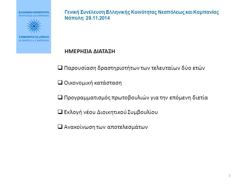 34 ΗΜΕΡΗΣΙΑ ΔΙΑΤΑΞΗ  Παρουσίαση δραστηριοτήτων των τελευταίων δύο ετών  Οικονομική κατάσταση  Προγραμματισμός πρωτοβουλιών για την επόμενη διετία  Εκλογή νέου Διοικητικού Συμβουλίου  Ανακοίνωση των αποτελεσμάτων Γενική Συνέλευση Ελληνικής Κοινότητας Νεαπόλεως και Καμπανίας Νάπολη 29.11.2014