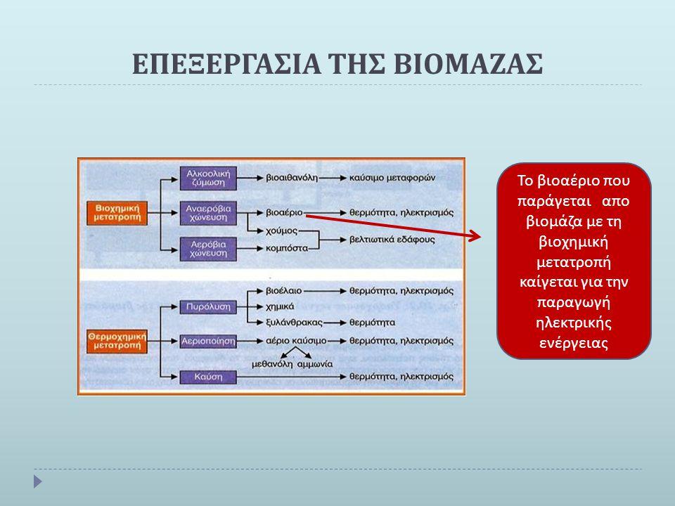 ΕΠΕΞΕΡΓΑΣΙΑ ΤΗΣ ΒΙΟΜΑΖΑΣ Το βιοαέριο π ου π αράγεται α π ο βιομάζα με τη βιοχημική μετατρο π ή καίγεται για την π αραγωγή ηλεκτρικής ενέργειας