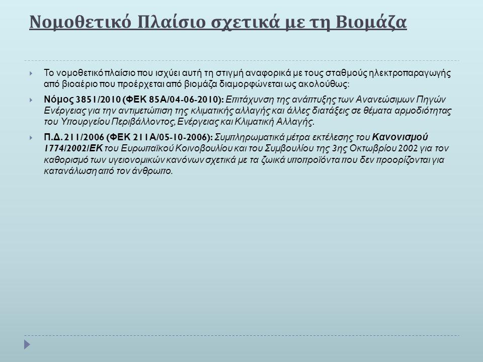 Νομοθετικό Πλαίσιο σχετικά με τη Βιομάζα  Το νομοθετικό π λαίσιο π ου ισχύει αυτή τη στιγμή αναφορικά με τους σταθμούς ηλεκτρο π αραγωγής α π ό βιοαέ