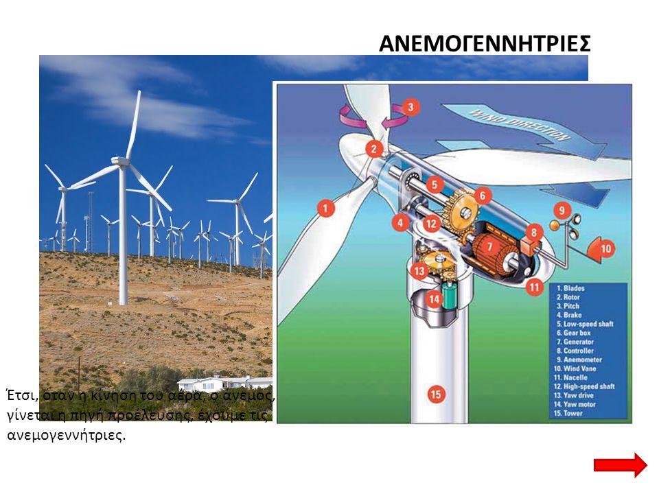 ΑΝΕΜΟΓΕΝΝΗΤΡΙΕΣ Έτσι, όταν η κίνηση του αέρα, ο άνεμος, γίνεται η πηγή προέλευσης, έχουμε τις ανεμογεννήτριες.