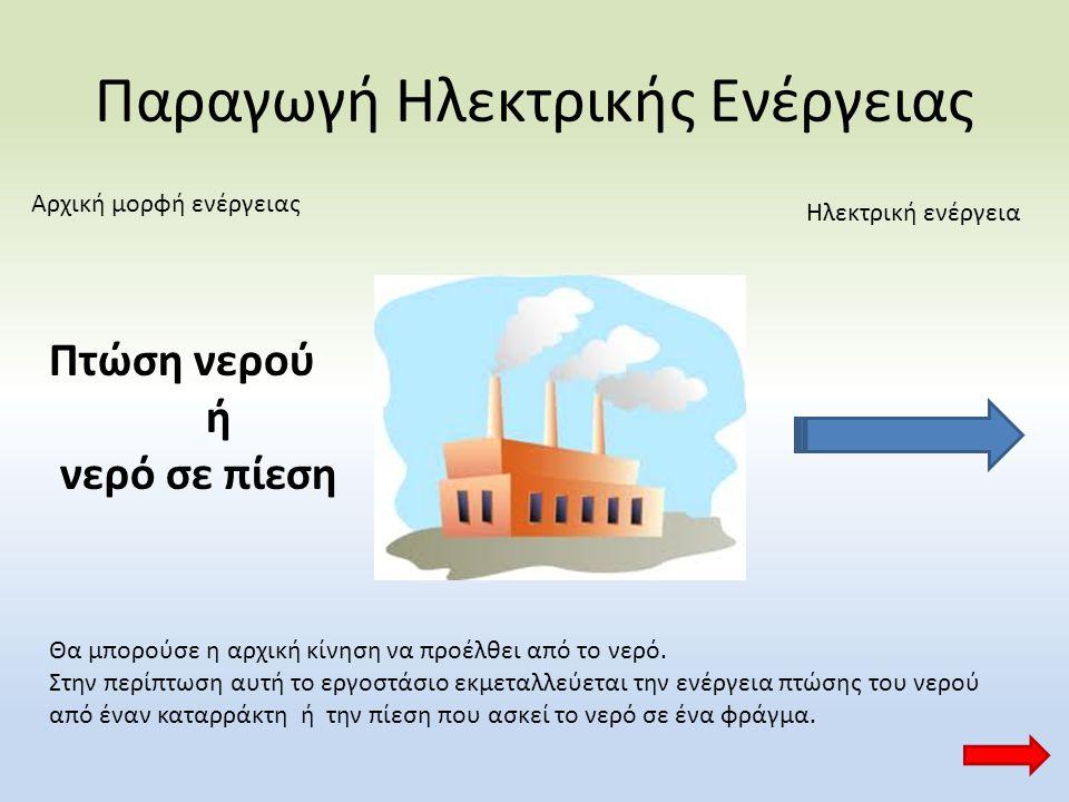 Παραγωγή Ηλεκτρικής Ενέργειας Αρχική μορφή ενέργειας Ηλεκτρική ενέργεια Πτώση νερού ή νερό σε πίεση Θα μπορούσε η αρχική κίνηση να προέλθει από το νερ