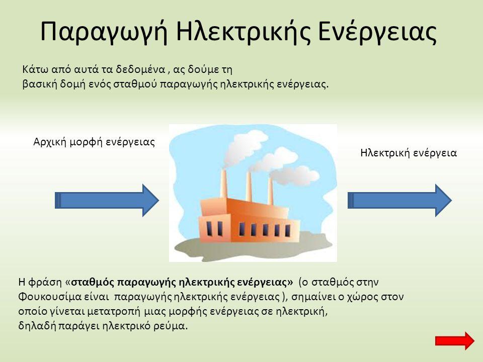Παραγωγή Ηλεκτρικής Ενέργειας Αρχική μορφή ενέργειας Ηλεκτρική ενέργεια Κάτω από αυτά τα δεδομένα, ας δούμε τη βασική δομή ενός σταθμού παραγωγής ηλεκ