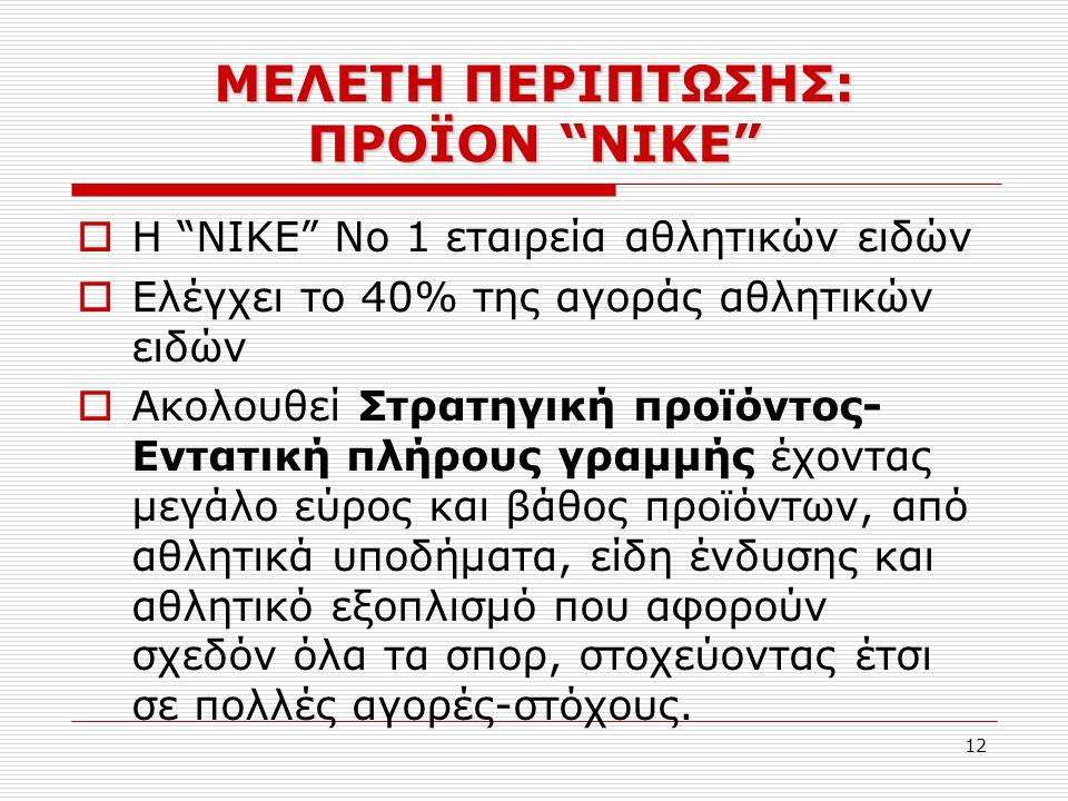 """12 ΜΕΛΕΤΗ ΠΕΡΙΠΤΩΣΗΣ: ΠΡΟΪΟΝ """"NIKE""""  H """"ΝΙΚΕ"""" Νο 1 εταιρεία αθλητικών ειδών  Ελέγχει το 40% της αγοράς αθλητικών ειδών  Ακολουθεί Στρατηγική προϊόν"""
