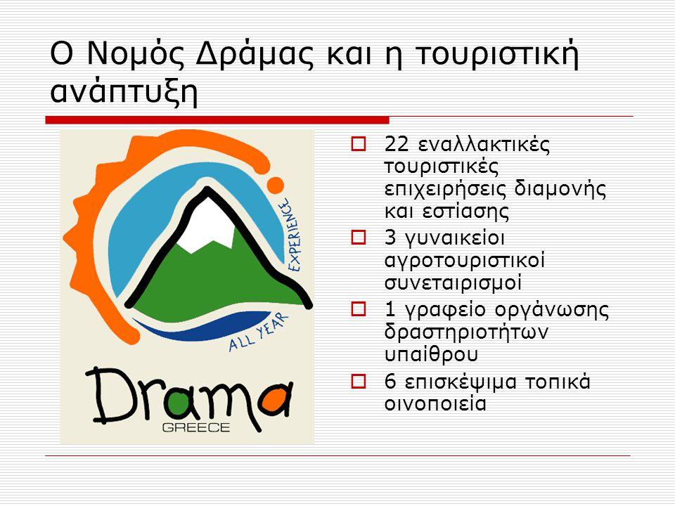 Ο Νομός Δράμας και η τουριστική ανάπτυξη  22 εναλλακτικές τουριστικές επιχειρήσεις διαμονής και εστίασης  3 γυναικείοι αγροτουριστικοί συνεταιρισμοί