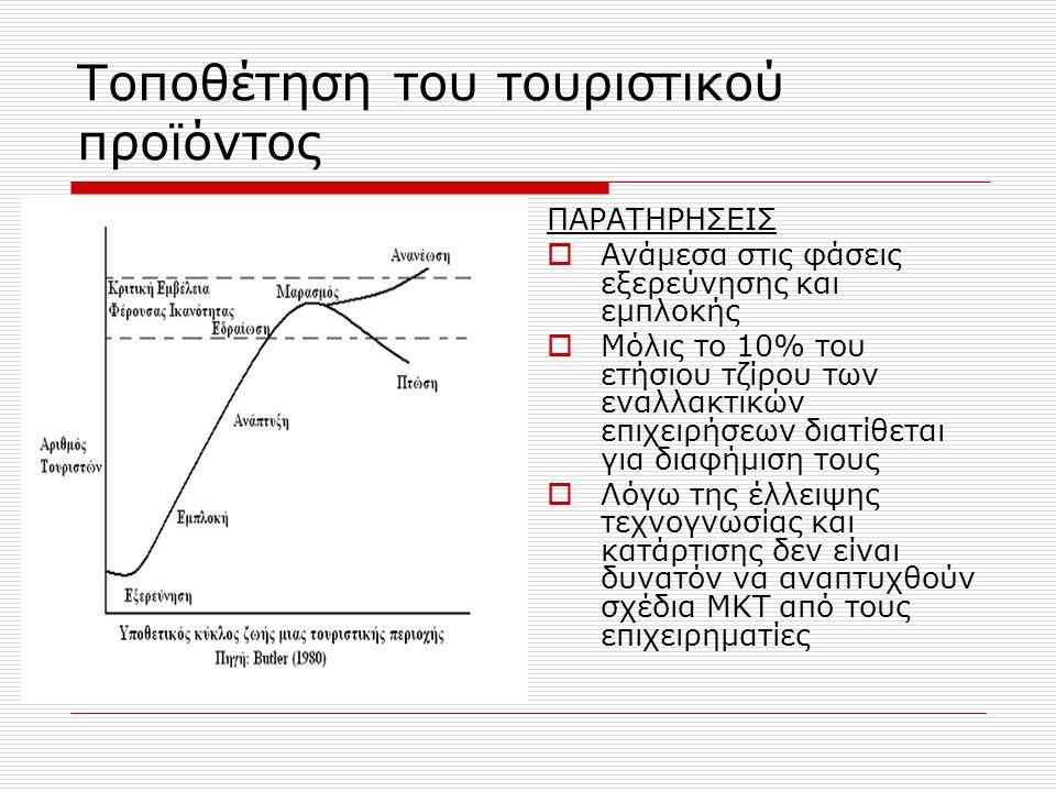 Ο ρόλος των τοπικών φορέων ΕΝΕΡΓΕΙΕΣ  Συμμετοχή σε εκθέσεις (Ελλάδα και εξωτερικό)  Προώθηση έντυπου ενημερωτικού υλικού  Συμμετοχή σε αναπτυξιακά συνέδρια  Προσέλκυση αγορών που έχουν εκδηλώσει ενδιαφέρον για εναλλακτικό τουρισμό(Κύπρος, Μάλτα)  Ηλεκτρονική πληροφόρηση μέσω ιστοσελίδων  Κατάρτιση προγραμμάτων για την πολιτιστική ανάδειξη του νομού ΑΠΟΤΕΛΕΣΜΑΤΑ  Οι δαπάνη για την τουριστική προβολή του νομού Δράμας για το 2007 ήταν 300.000 ευρώ  Όλες οι ενέργειες συγκεντρώνονται μόνο στο ένα P του μείγματος ΜΚΤ, της προώθησης.