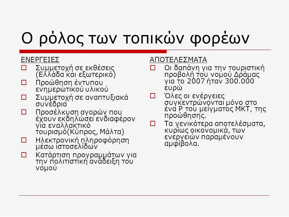 Ο ρόλος των τοπικών φορέων ΕΝΕΡΓΕΙΕΣ  Συμμετοχή σε εκθέσεις (Ελλάδα και εξωτερικό)  Προώθηση έντυπου ενημερωτικού υλικού  Συμμετοχή σε αναπτυξιακά