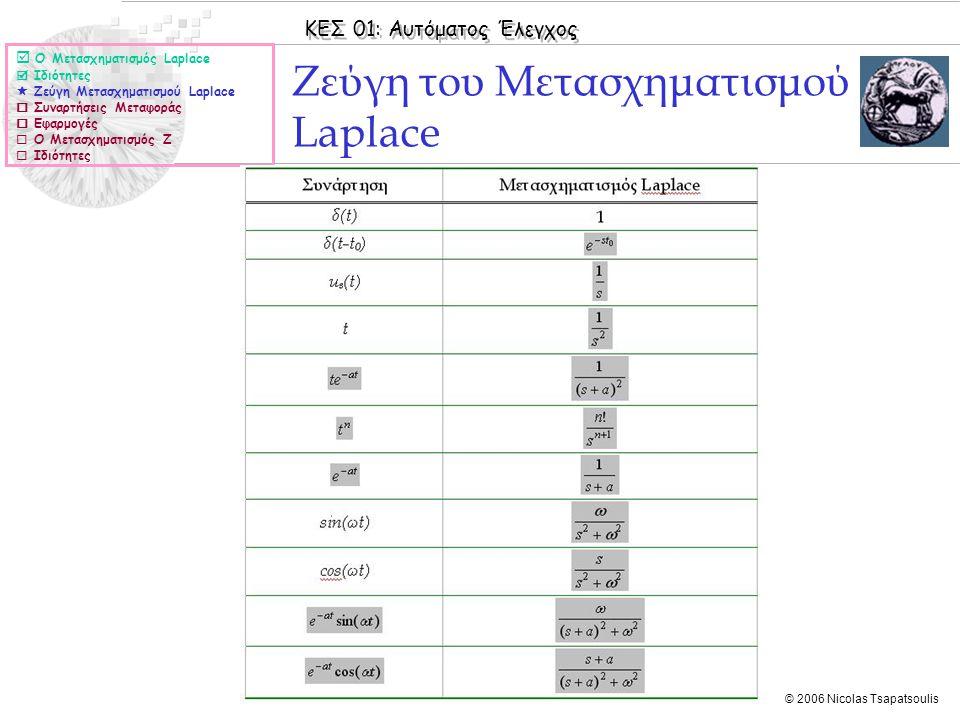 ΚΕΣ 01: Αυτόματος Έλεγχος © 2006 Nicolas Tsapatsoulis Ζεύγη του Μετασχηματισμού Laplace  Ο Μετασχηματισμός Laplace  Ιδιότητες  Ζεύγη Μετασχηματισμο
