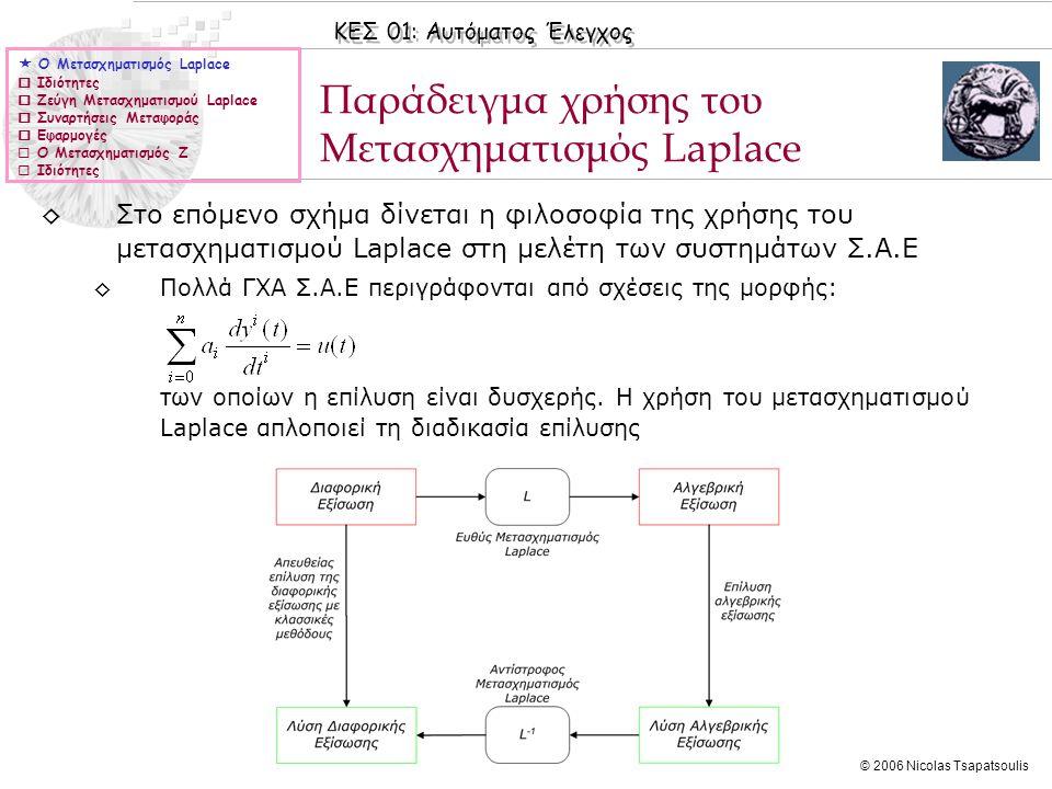 ΚΕΣ 01: Αυτόματος Έλεγχος © 2006 Nicolas Tsapatsoulis ◊Στο επόμενο σχήμα δίνεται η φιλοσοφία της χρήσης του μετασχηματισμού Laplace στη μελέτη των συσ