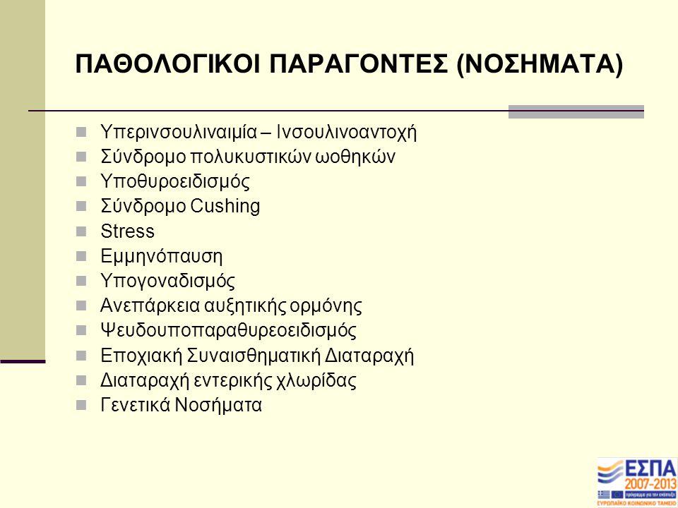 ΠΑΘΟΛΟΓΙΚΟΙ ΠΑΡΑΓΟΝΤΕΣ (ΝΟΣΗΜΑΤΑ) Υπερινσουλιναιμία – Ινσουλινοαντοχή Σύνδρομο πολυκυστικών ωοθηκών Υποθυροειδισμός Σύνδρομο Cushing Stress Εμμηνόπαυση Υπογοναδισμός Ανεπάρκεια αυξητικής ορμόνης Ψευδουποπαραθυρεοειδισμός Εποχιακή Συναισθηματική Διαταραχή Διαταραχή εντερικής χλωρίδας Γενετικά Νοσήματα