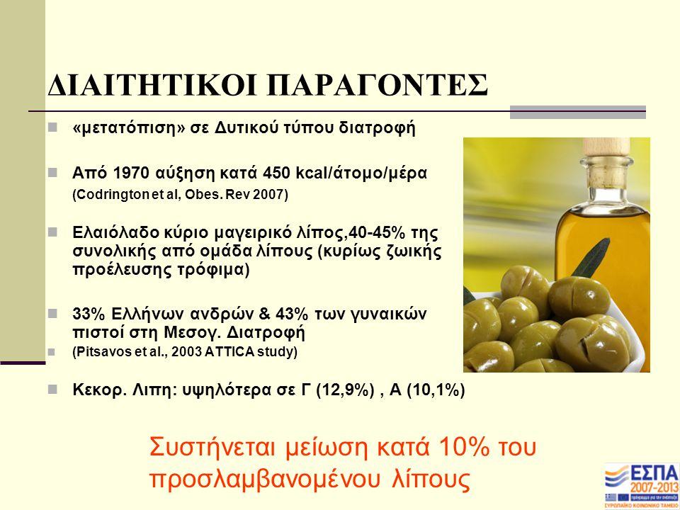 ΔΙΑΙΤΗΤΙΚΟΙ ΠΑΡΑΓΟΝΤΕΣ «μετατόπιση» σε Δυτικού τύπου διατροφή Από 1970 αύξηση κατά 450 kcal/άτομο/μέρα (Codrington et al, Obes. Rev 2007) Ελαιόλαδο κύ