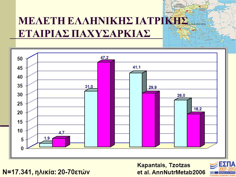 Kapantais, Tzotzas et al.