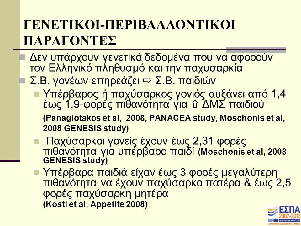 ΓΕΝΕΤΙΚΟΙ-ΠΕΡΙΒΑΛΛΟΝΤΙΚΟΙ ΠΑΡΑΓΟΝΤΕΣ Δεν υπάρχουν γενετικά δεδομένα που να αφορούν τον Ελληνικό πληθυσμό και την παχυσαρκία Σ.Β.