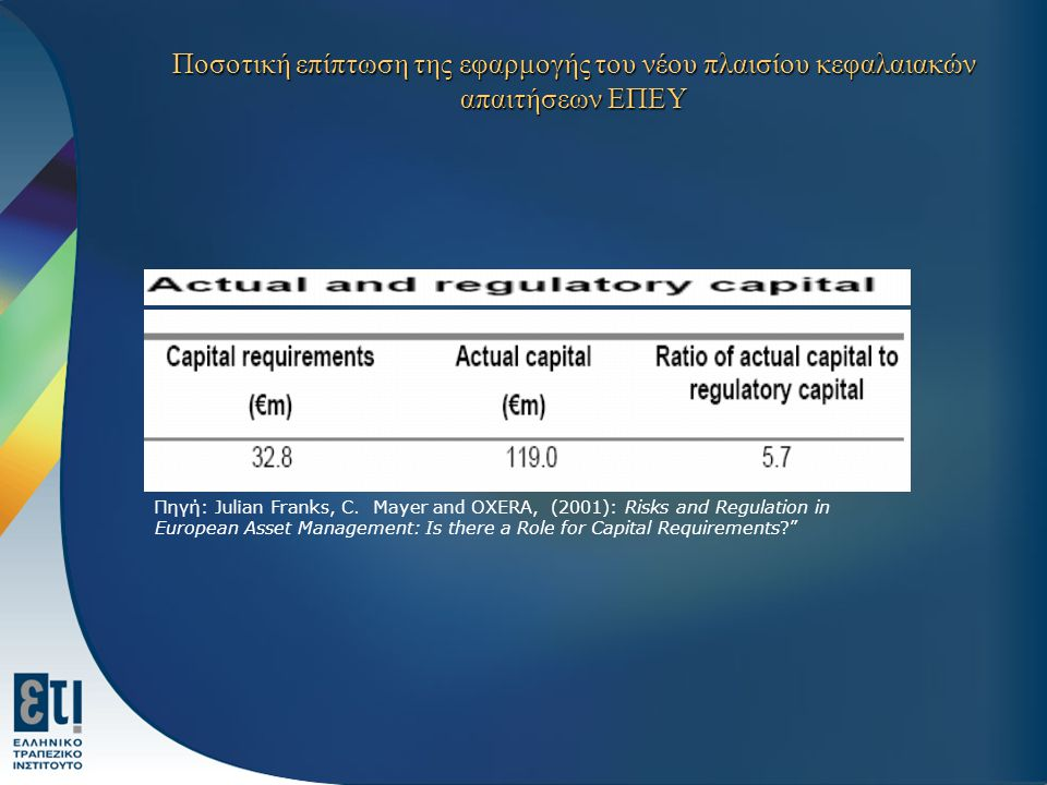 Ποσοτική επίπτωση της εφαρμογής του νέου πλαισίου κεφαλαιακών απαιτήσεων ΕΠΕΥ Πηγή: Julian Franks, C.