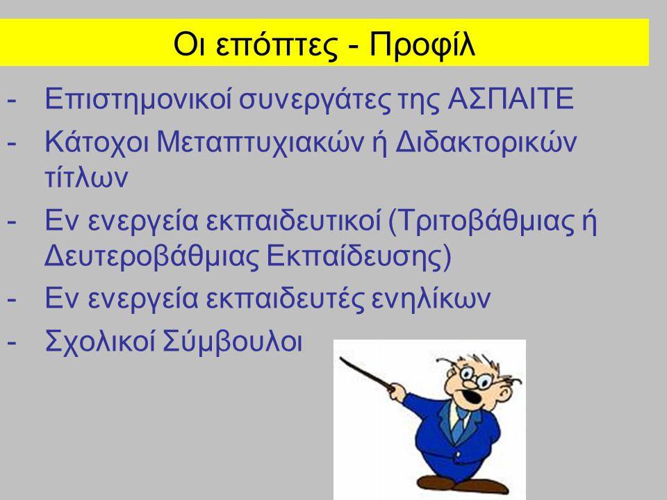 Οι επόπτες - Προφίλ -Επιστημονικοί συνεργάτες της ΑΣΠΑΙΤΕ -Κάτοχοι Μεταπτυχιακών ή Διδακτορικών τίτλων -Εν ενεργεία εκπαιδευτικοί (Τριτοβάθμιας ή Δευτ